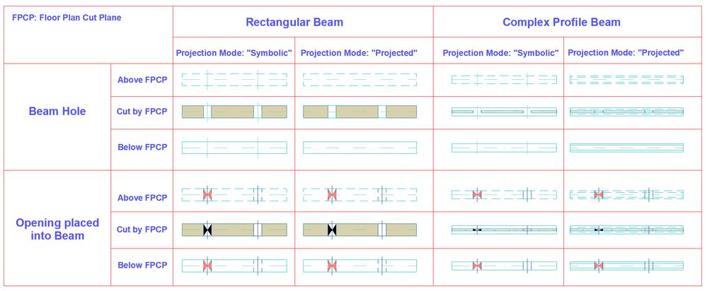 Beam-Holes-Openings-FloorPlanDisplay.png